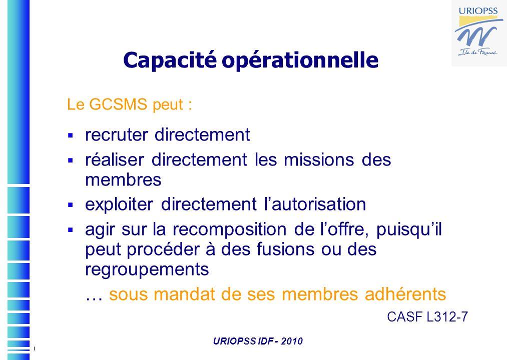 Capacité opérationnelle