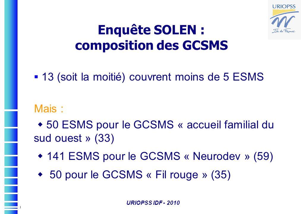 Enquête SOLEN : composition des GCSMS
