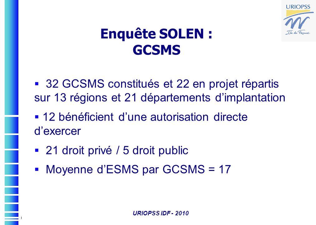 Enquête SOLEN : GCSMS 32 GCSMS constitués et 22 en projet répartis sur 13 régions et 21 départements d'implantation.