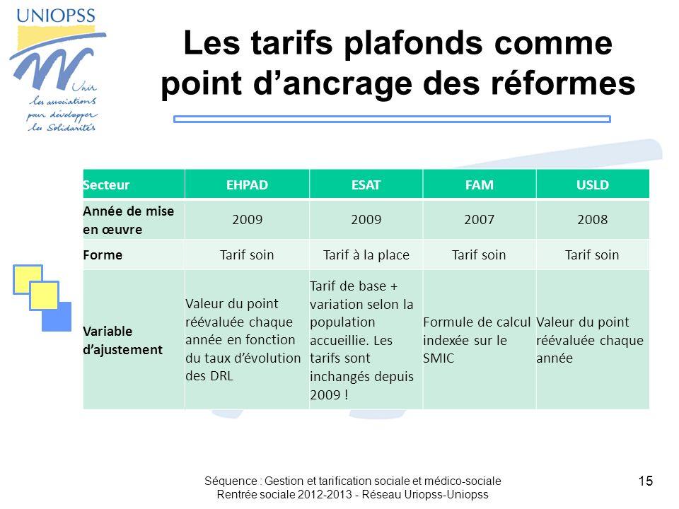Les tarifs plafonds comme point d'ancrage des réformes