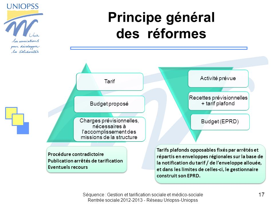 Principe général des réformes