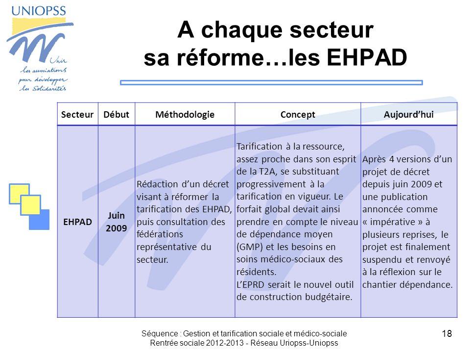 A chaque secteur sa réforme…les EHPAD