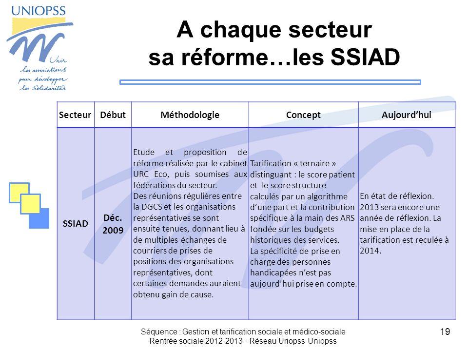 A chaque secteur sa réforme…les SSIAD