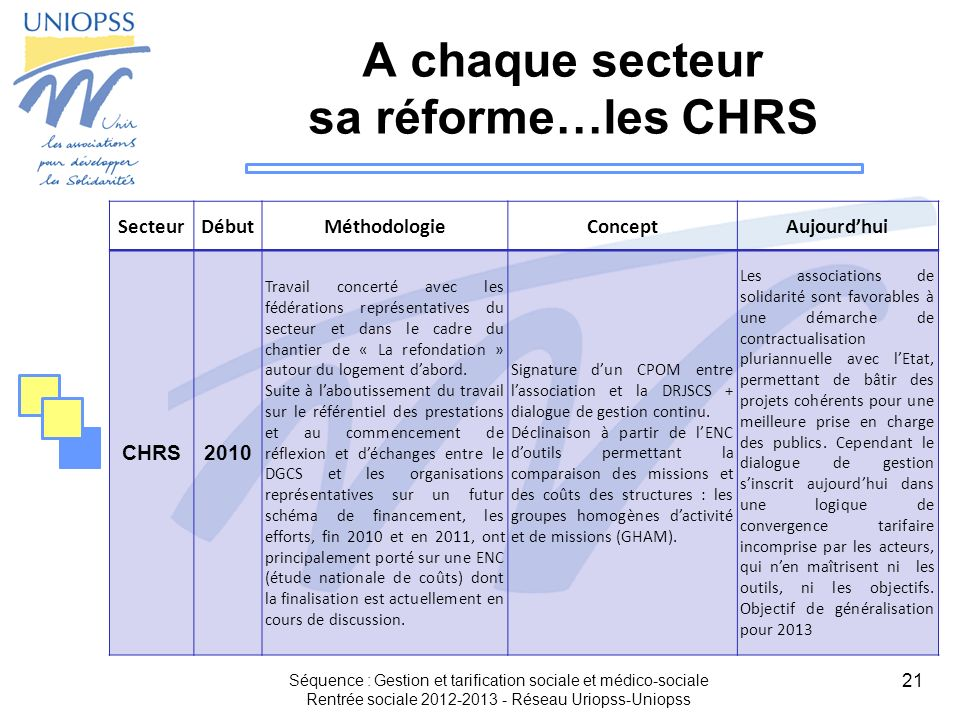 A chaque secteur sa réforme…les CHRS