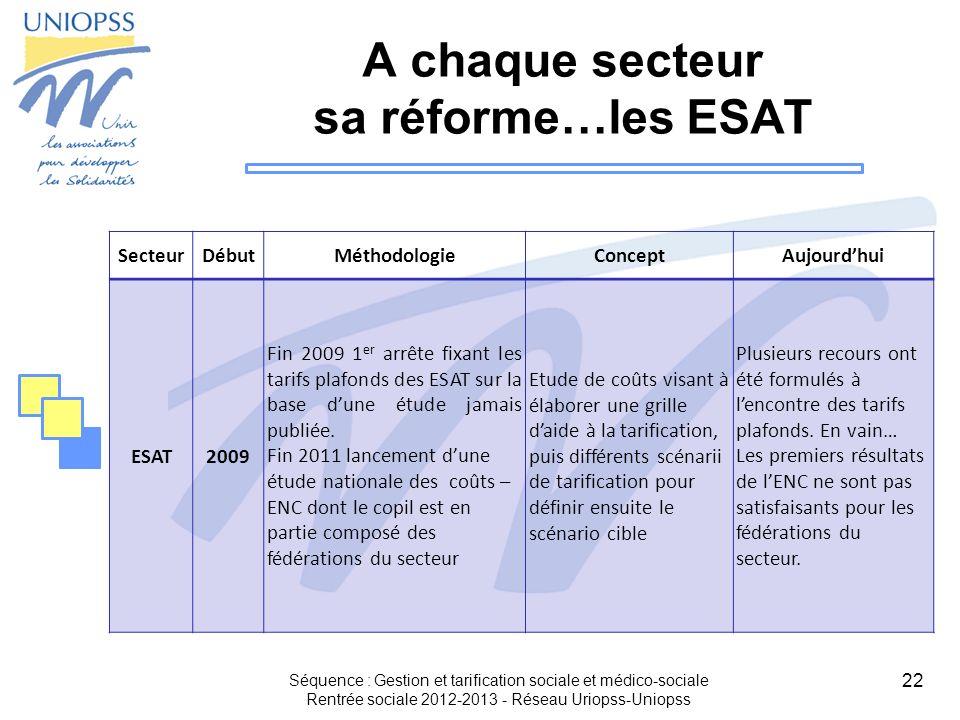 A chaque secteur sa réforme…les ESAT