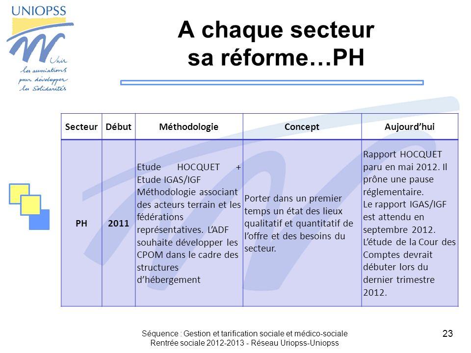A chaque secteur sa réforme…PH