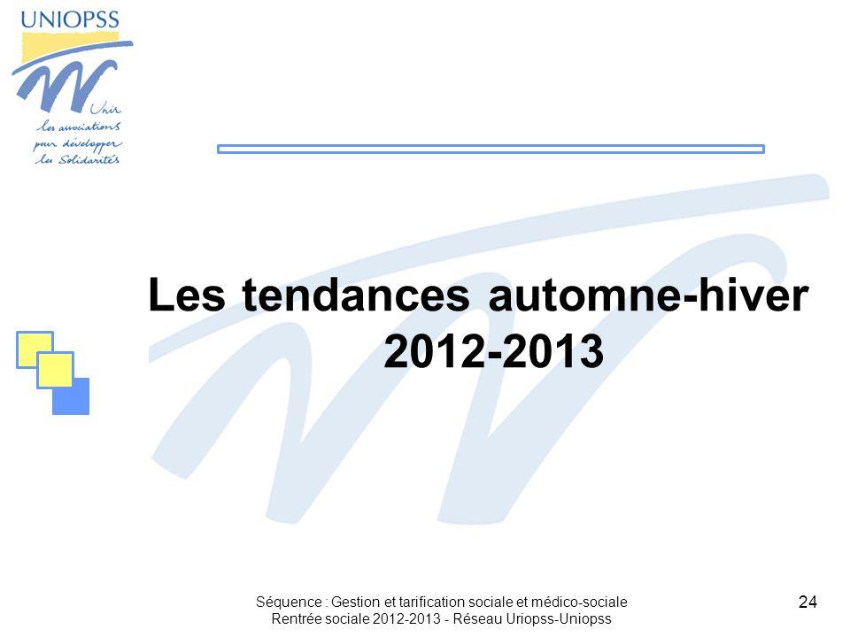 Les tendances automne-hiver 2012-2013