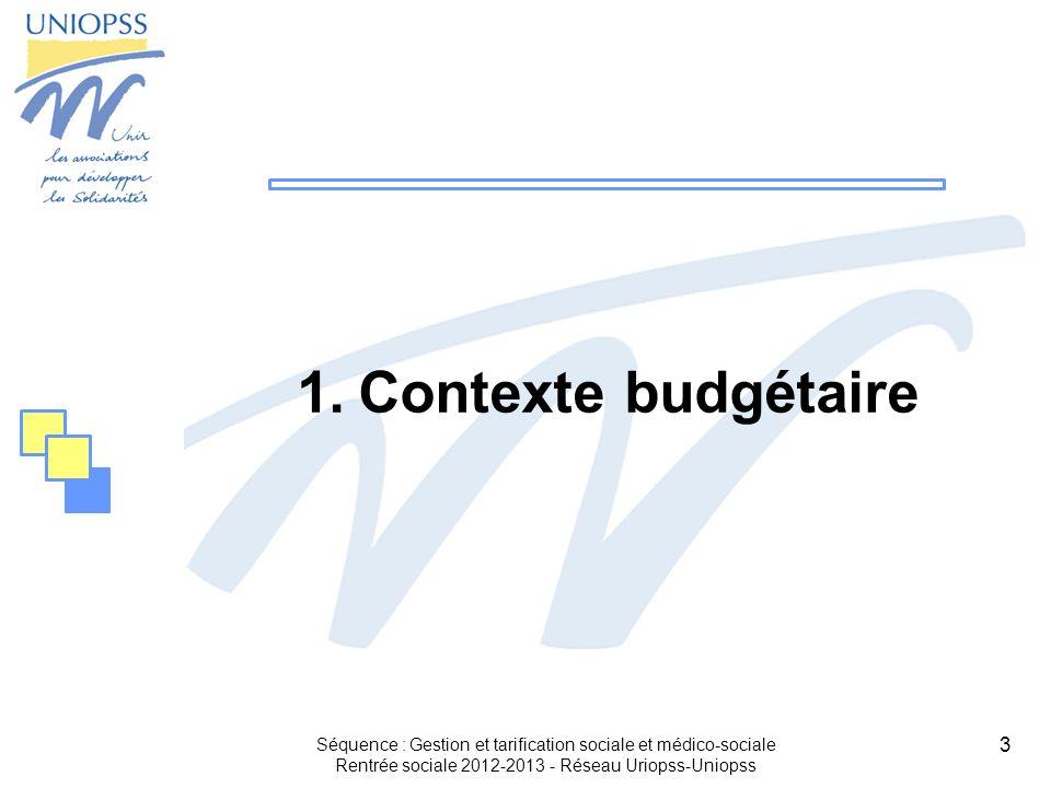 Contexte budgétaire Séquence : Gestion et tarification sociale et médico-sociale.