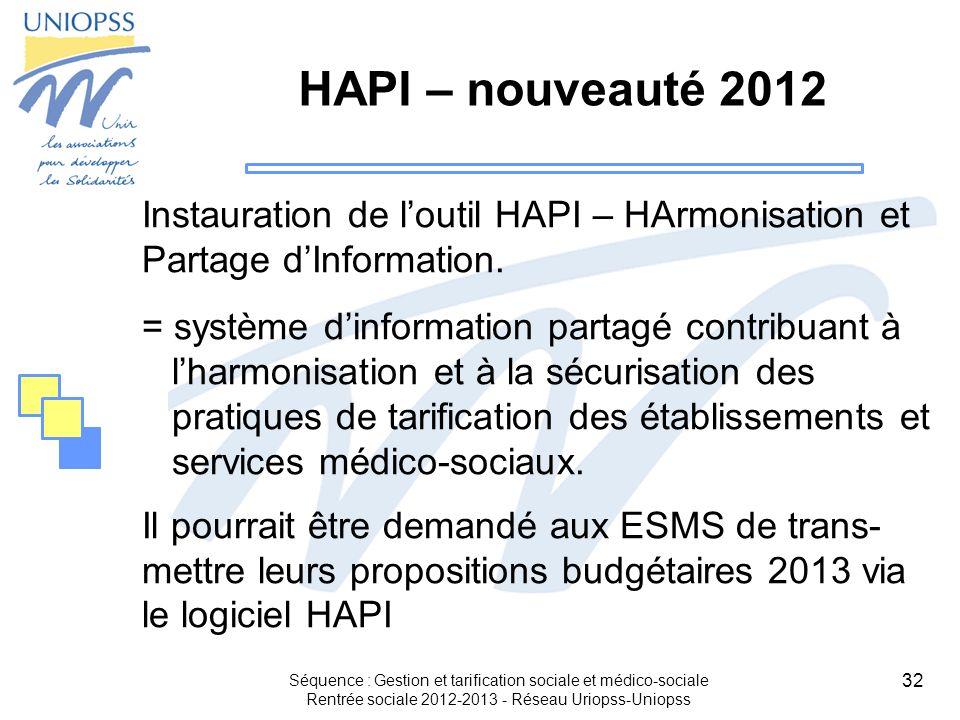 HAPI – nouveauté 2012 Instauration de l'outil HAPI – HArmonisation et