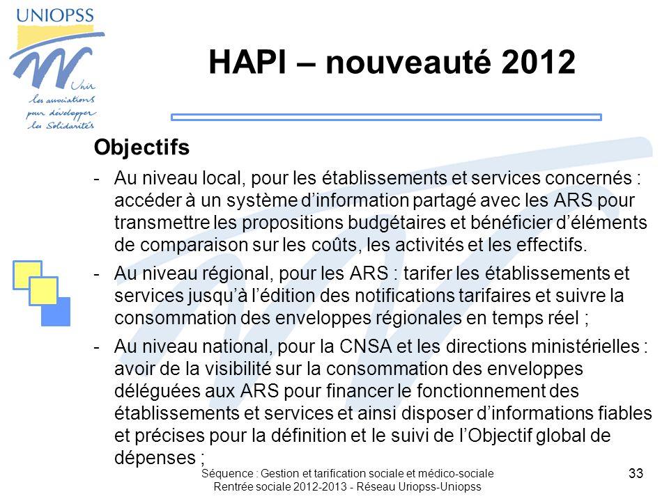 HAPI – nouveauté 2012 Objectifs