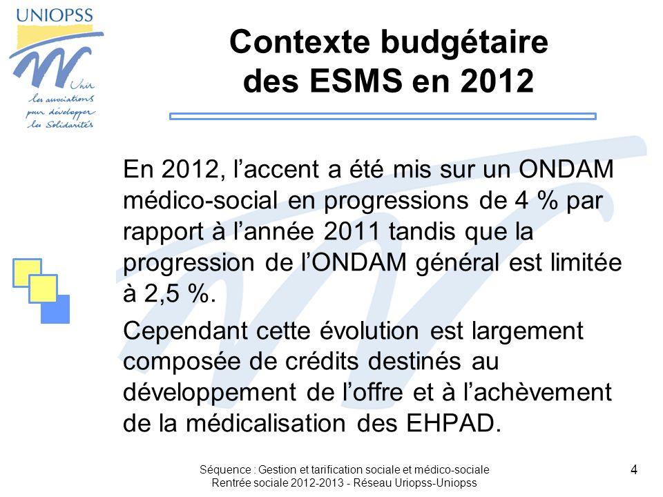 Contexte budgétaire des ESMS en 2012