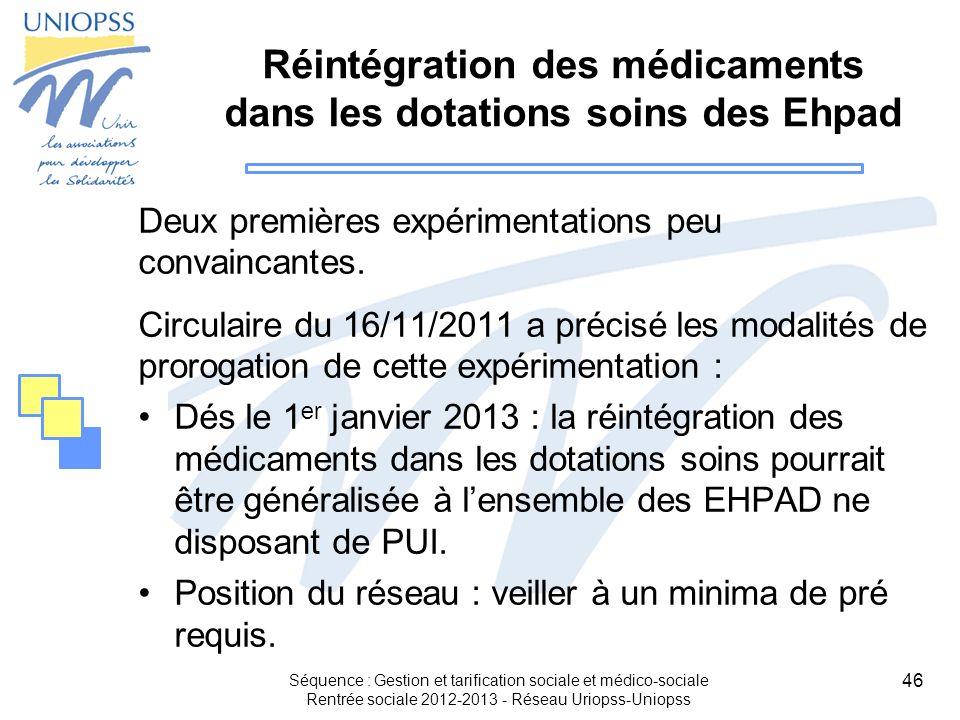 Réintégration des médicaments dans les dotations soins des Ehpad