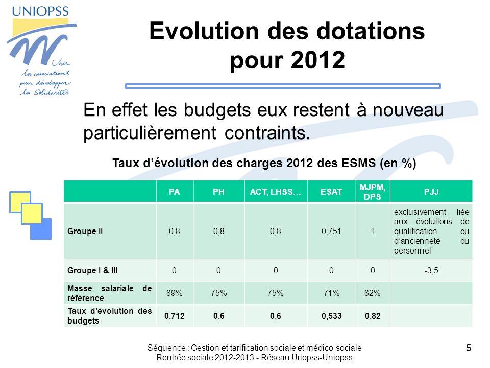 Evolution des dotations pour 2012