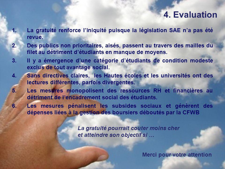 4. Evaluation La gratuité renforce l'iniquité puisque la législation SAE n'a pas été revue.