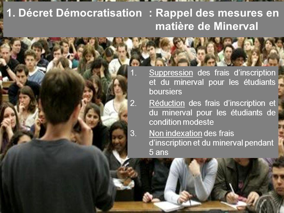 1. Décret Démocratisation : Rappel des mesures en matière de Minerval