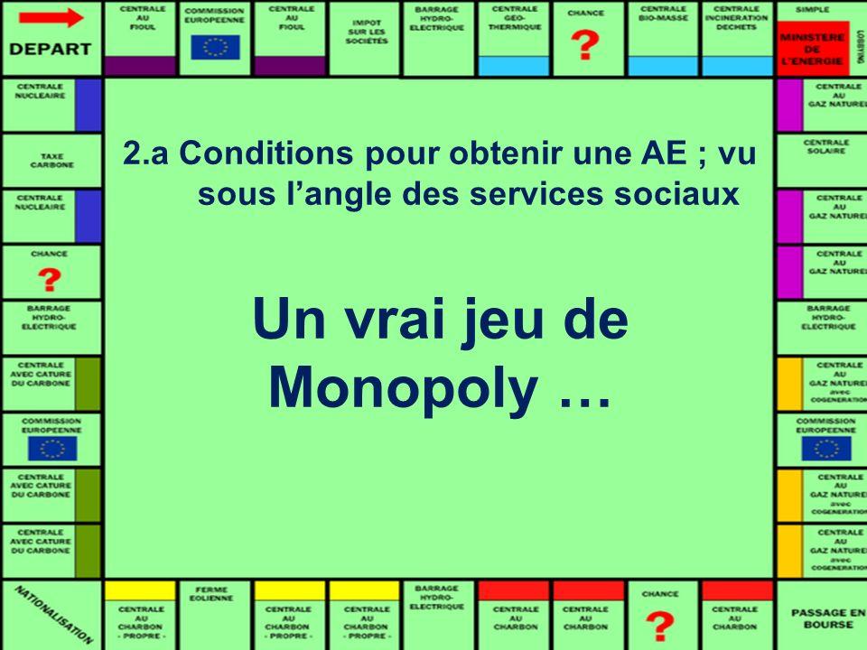 Un vrai jeu de Monopoly …