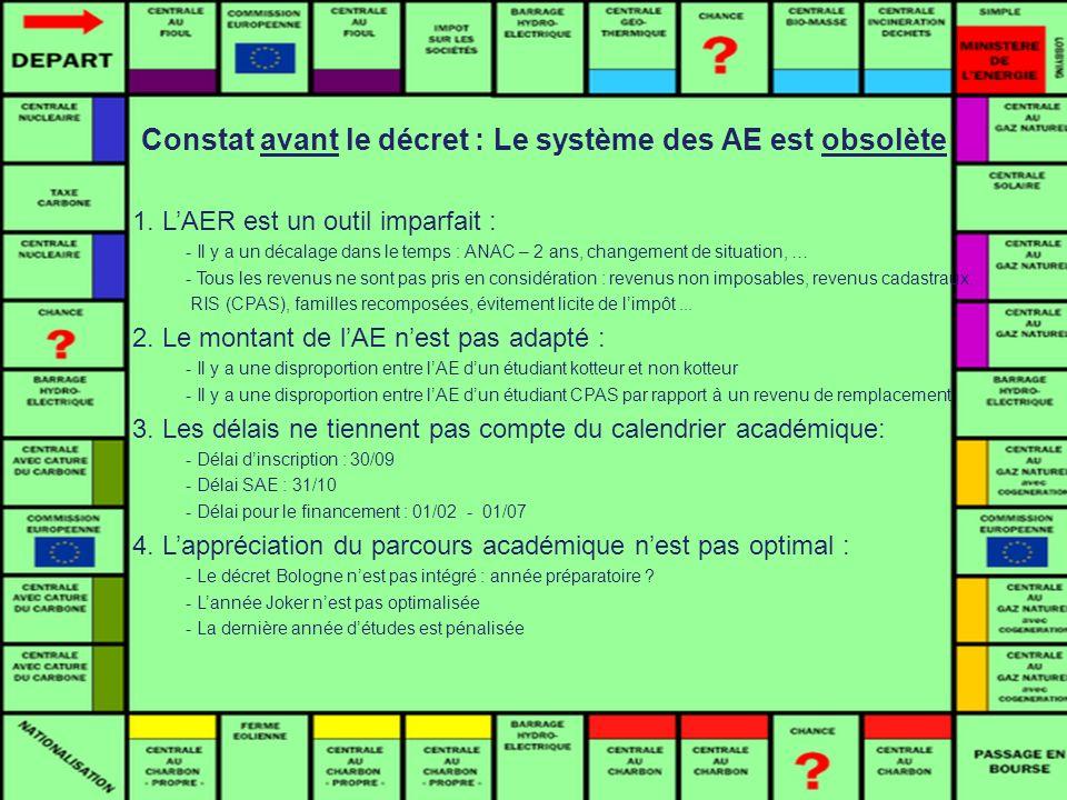 Constat avant le décret : Le système des AE est obsolète