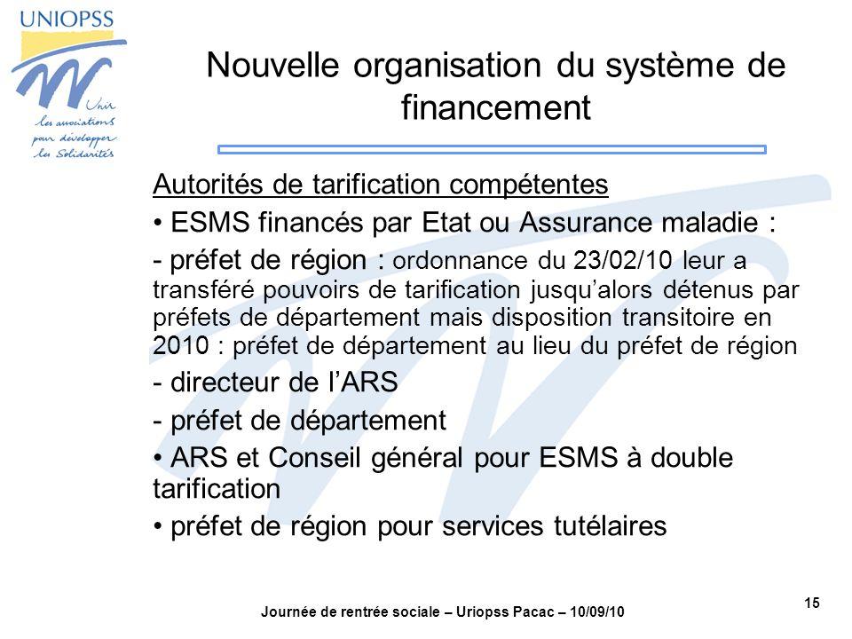 Nouvelle organisation du système de financement