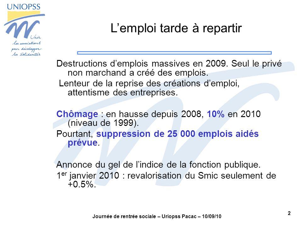 Journée de rentrée sociale – Uriopss Pacac – 10/09/10