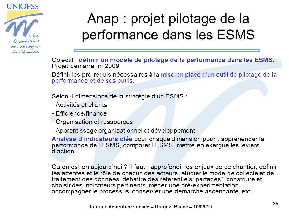Anap : projet pilotage de la performance dans les ESMS