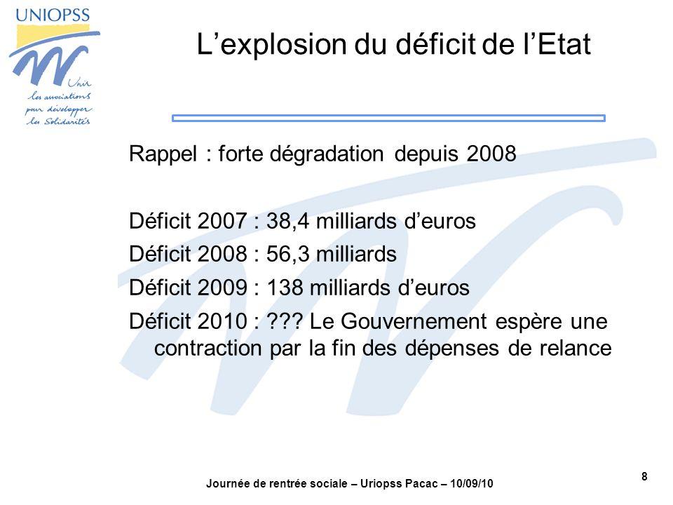 L'explosion du déficit de l'Etat