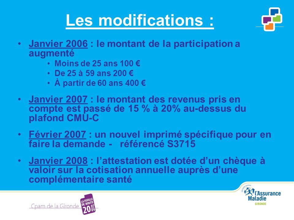Les modifications : Janvier 2006 : le montant de la participation a augmenté. Moins de 25 ans 100 €