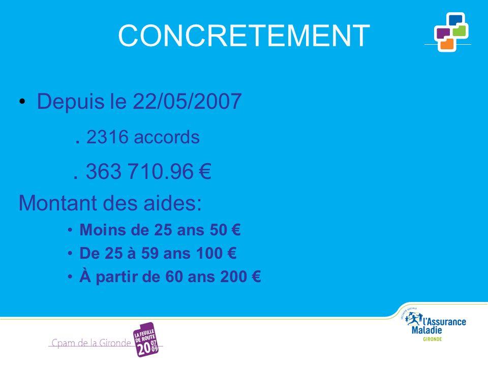 CONCRETEMENT Depuis le 22/05/2007 . 363 710.96 € Montant des aides: