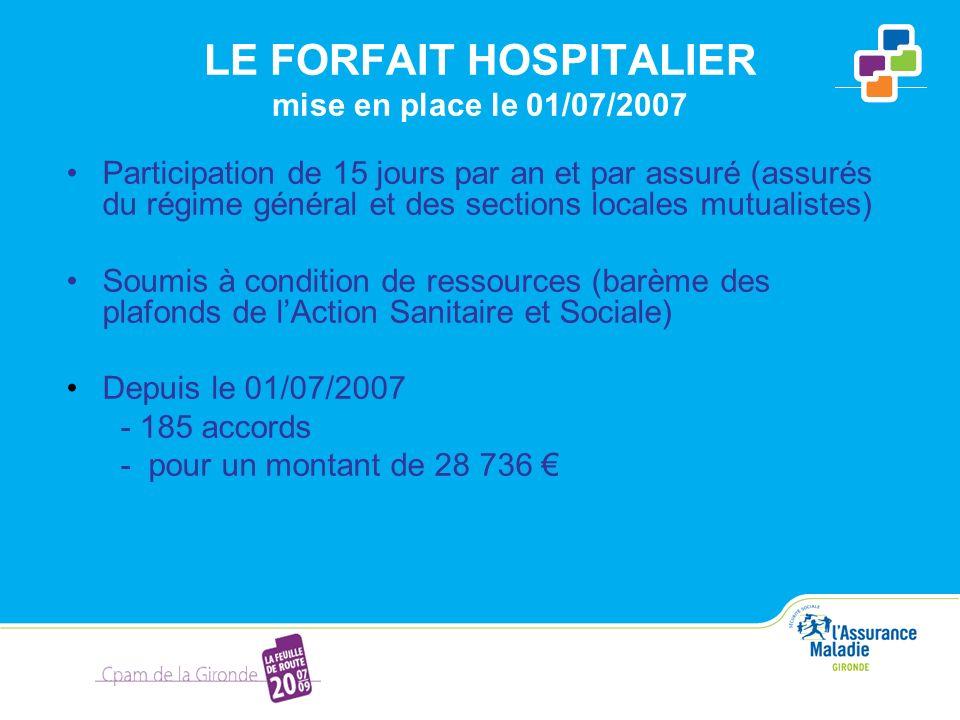 LE FORFAIT HOSPITALIER mise en place le 01/07/2007