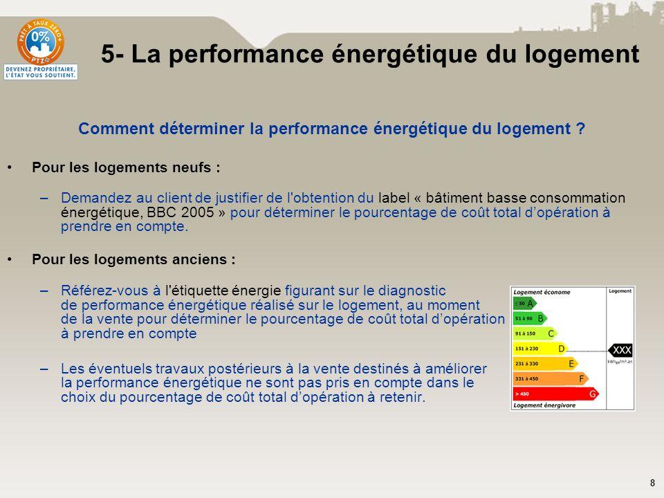 5- La performance énergétique du logement