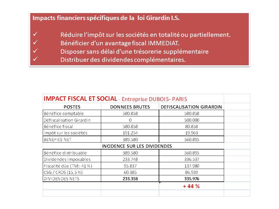 Impacts financiers spécifiques de la loi Girardin I.S.