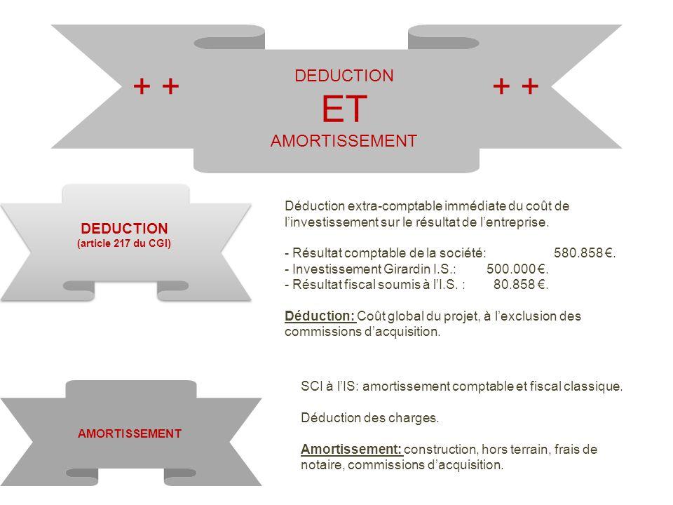ET + + + + DEDUCTION AMORTISSEMENT DEDUCTION