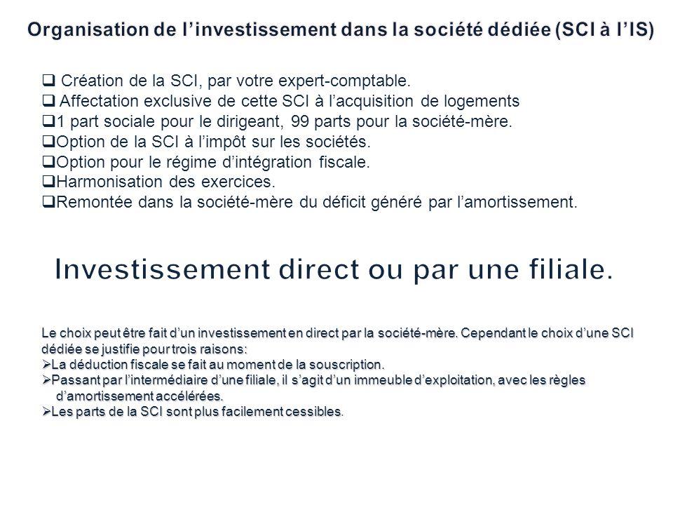 Investissement direct ou par une filiale.