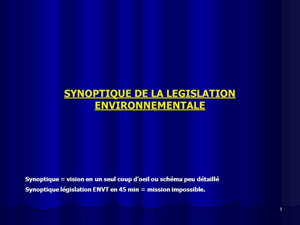 SYNOPTIQUE DE LA LEGISLATION ENVIRONNEMENTALE