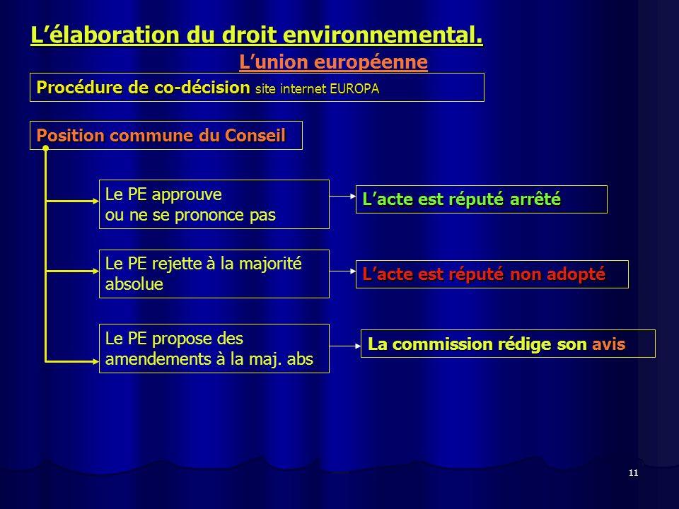L'élaboration du droit environnemental.