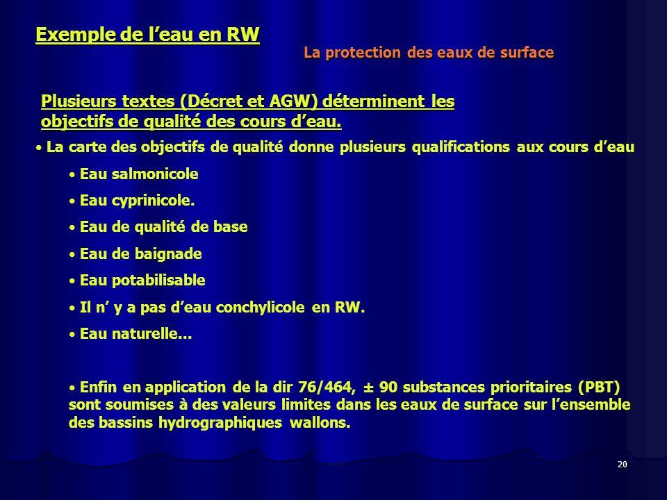 Exemple de l'eau en RW La protection des eaux de surface. Plusieurs textes (Décret et AGW) déterminent les objectifs de qualité des cours d'eau.