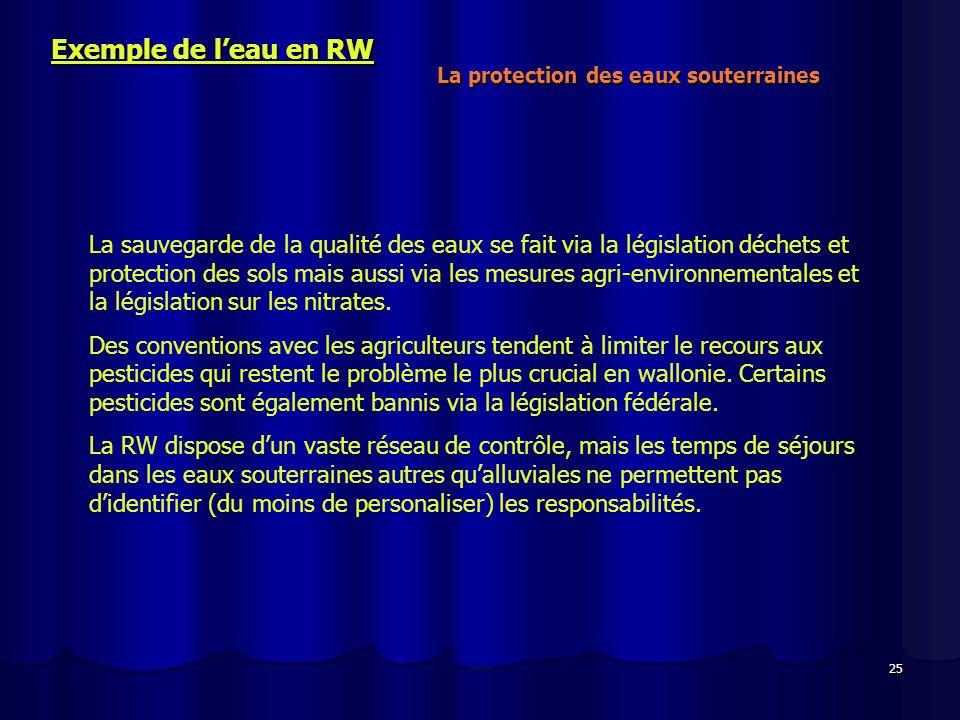 Exemple de l'eau en RW La protection des eaux souterraines.