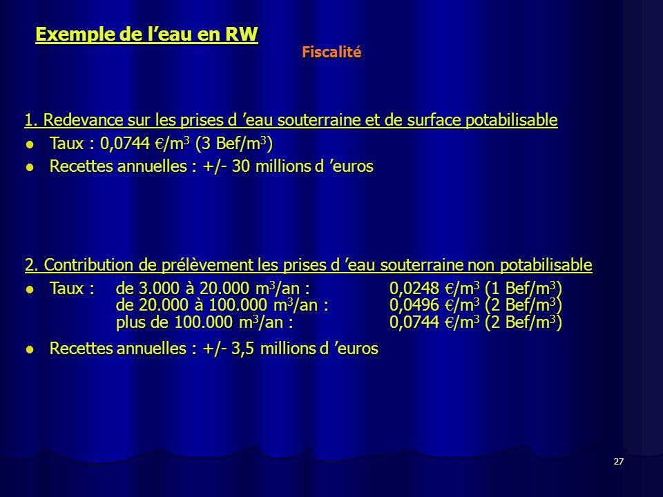 Exemple de l'eau en RW Fiscalité. 1. Redevance sur les prises d 'eau souterraine et de surface potabilisable.