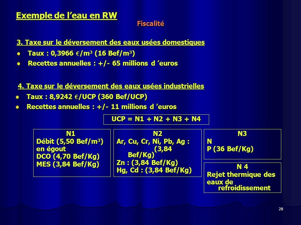 Exemple de l'eau en RW Fiscalité