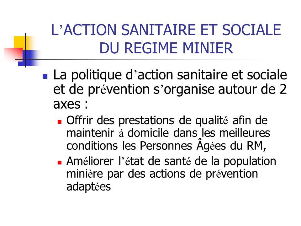 L'ACTION SANITAIRE ET SOCIALE DU REGIME MINIER