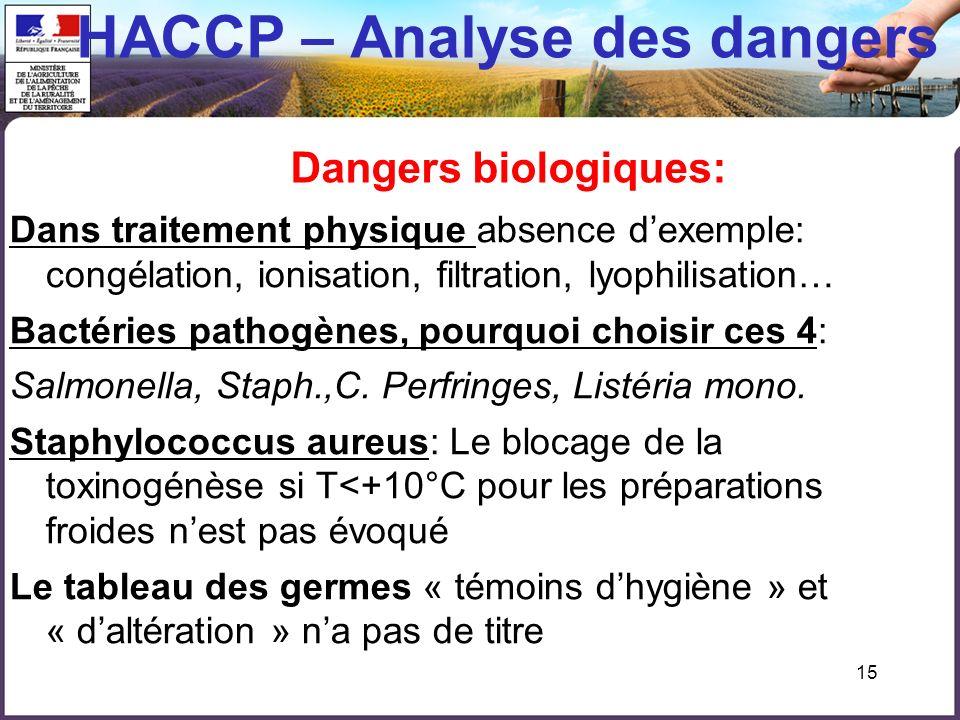 HACCP – Analyse des dangers Dangers biologiques: