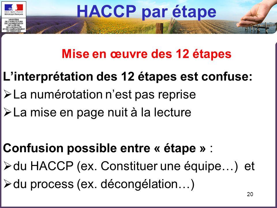 HACCP par étape Mise en œuvre des 12 étapes