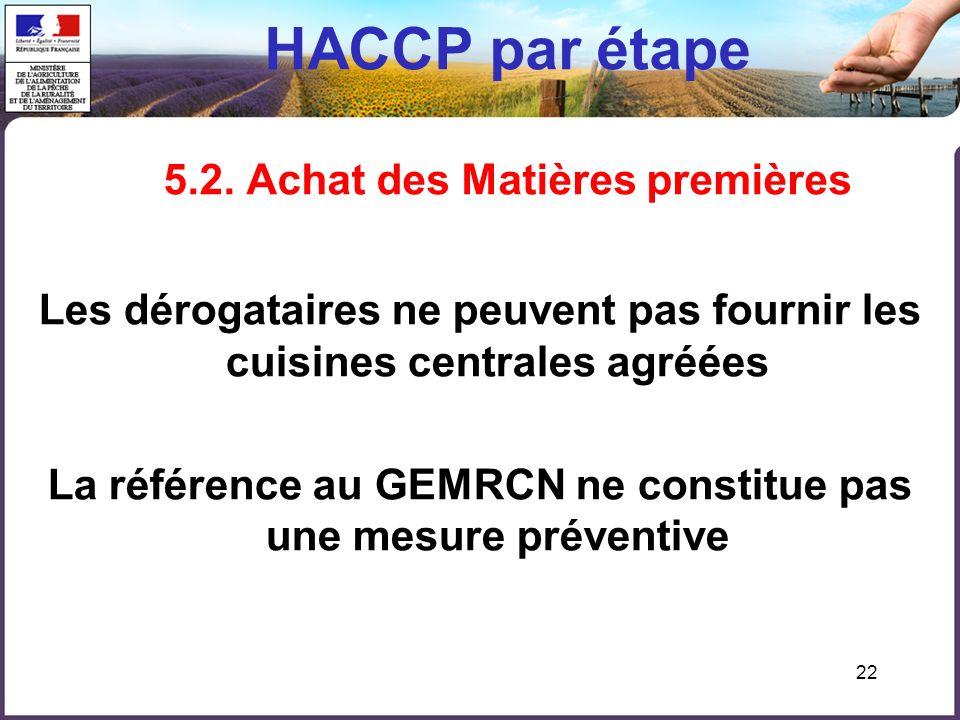 HACCP par étape 5.2. Achat des Matières premières