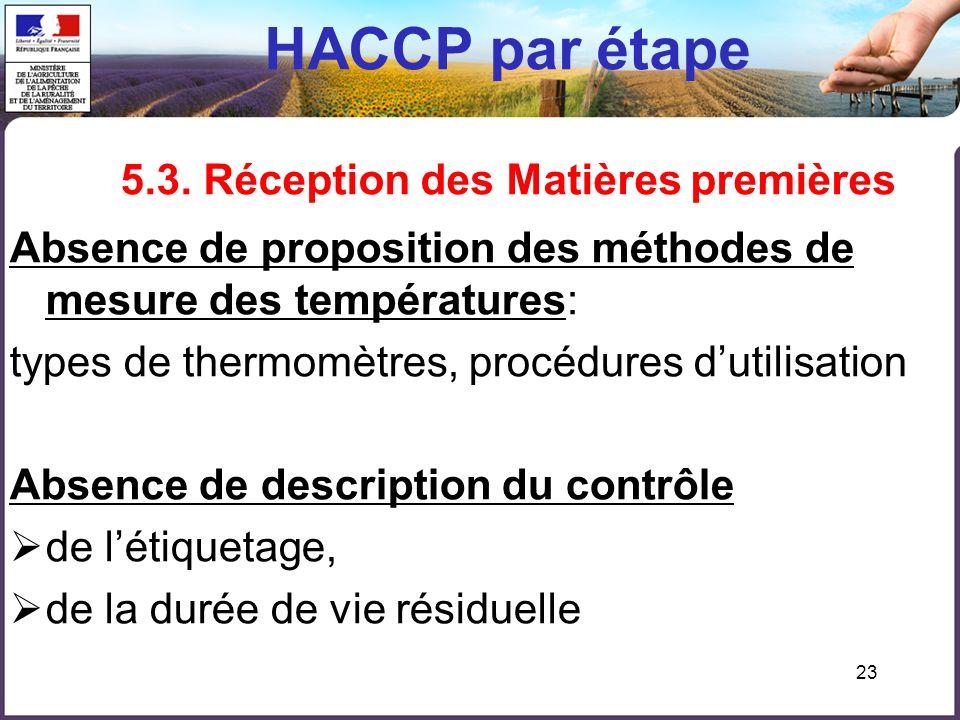 HACCP par étape 5.3. Réception des Matières premières