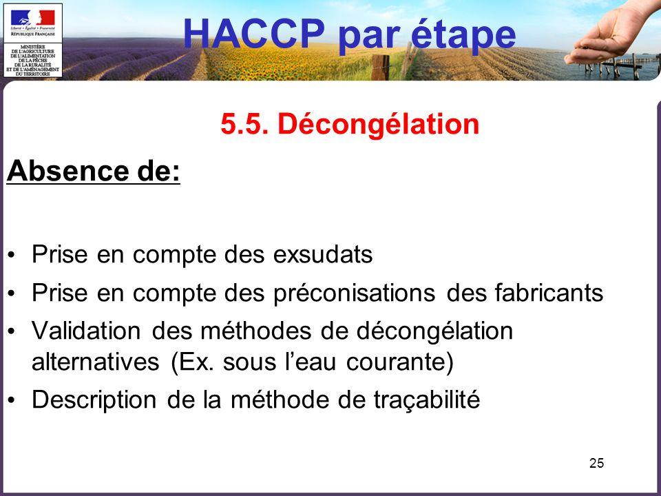 HACCP par étape 5.5. Décongélation