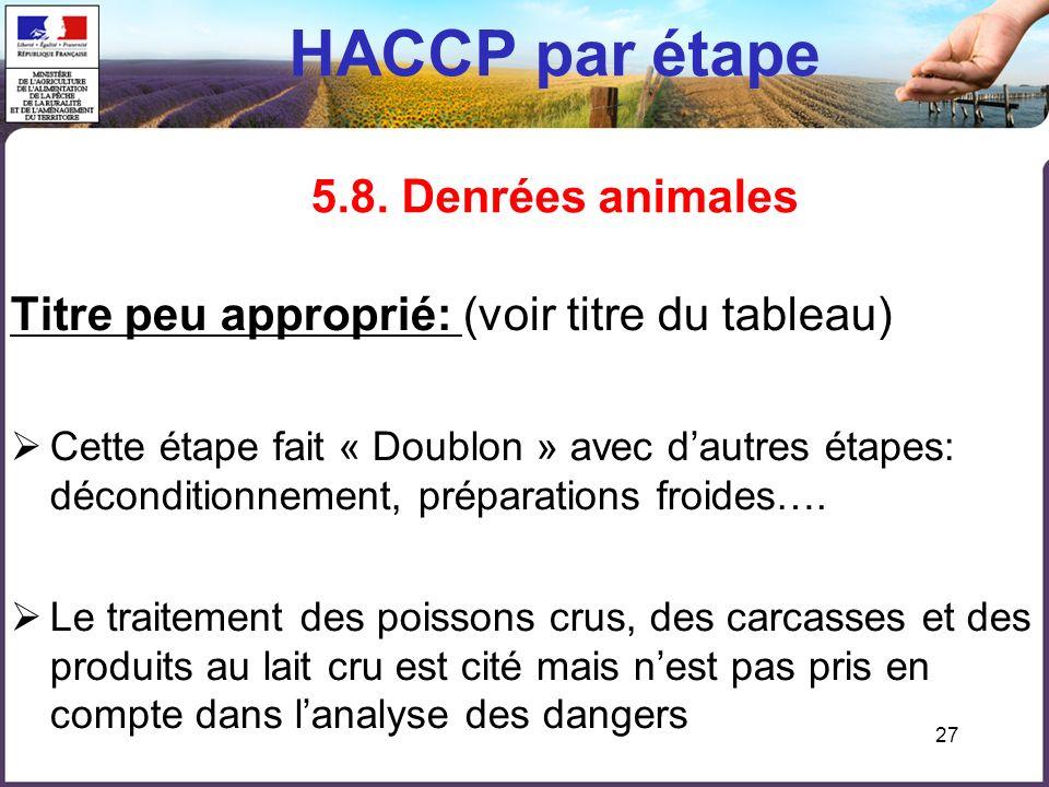 HACCP par étape 5.8. Denrées animales