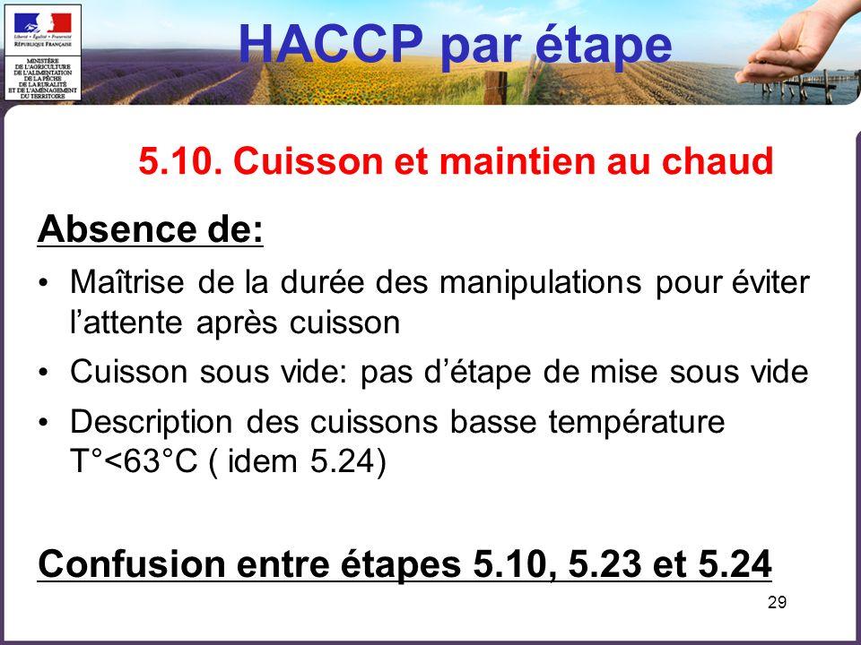 HACCP par étape 5.10. Cuisson et maintien au chaud