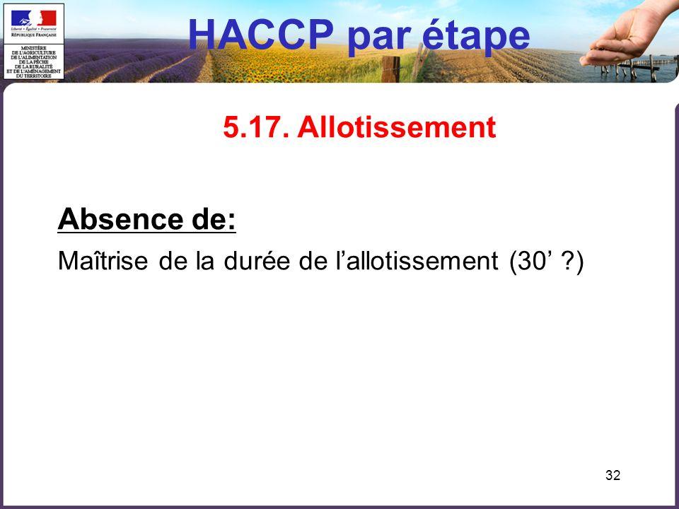 HACCP par étape 5.17. Allotissement