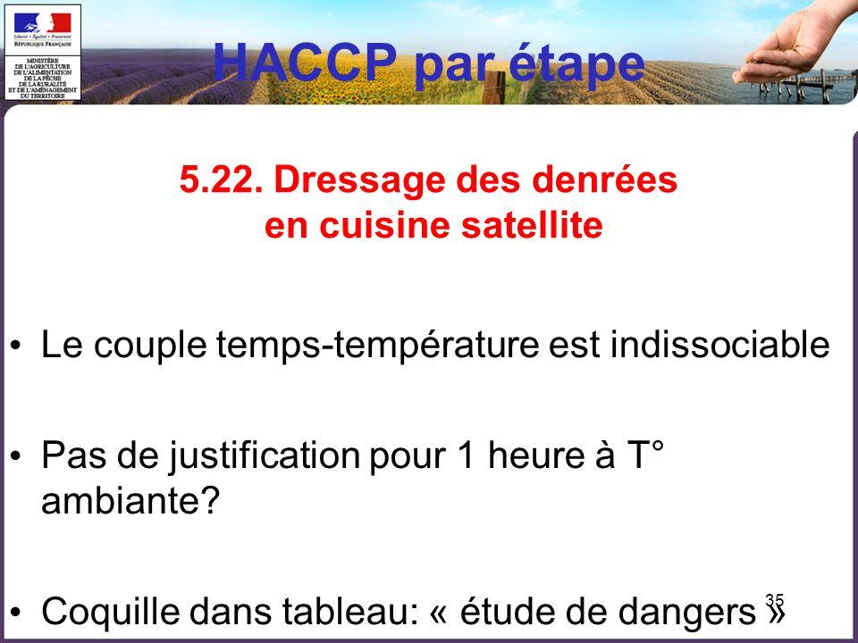 HACCP par étape 5.22. Dressage des denrées en cuisine satellite