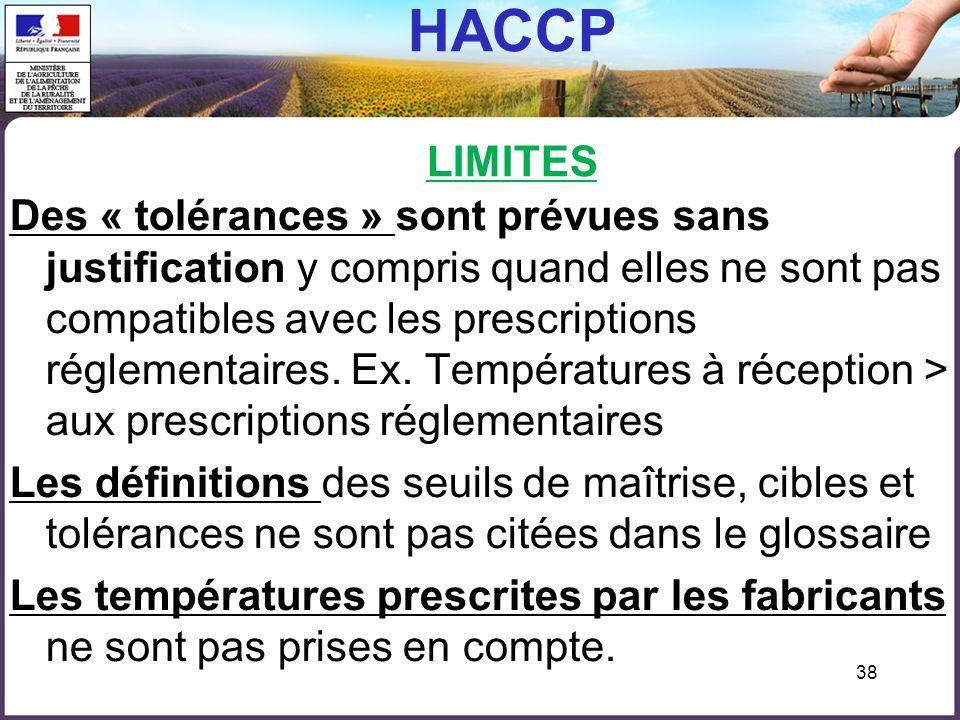 HACCP LIMITES