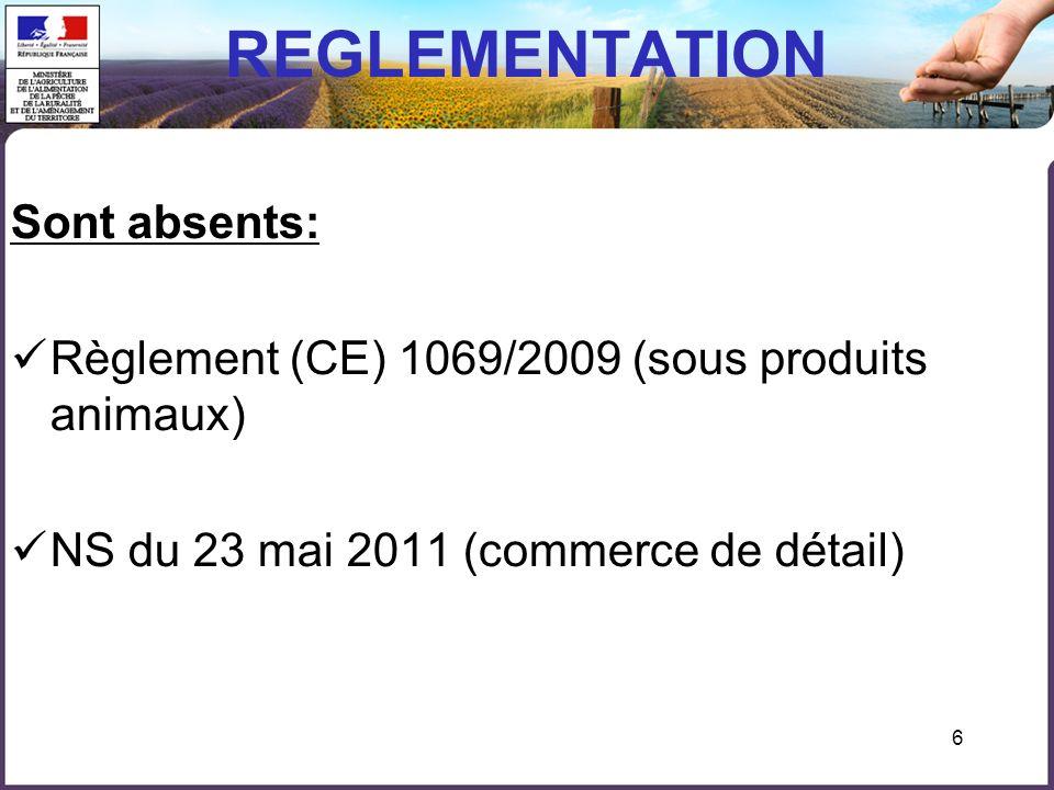 REGLEMENTATION Sont absents: